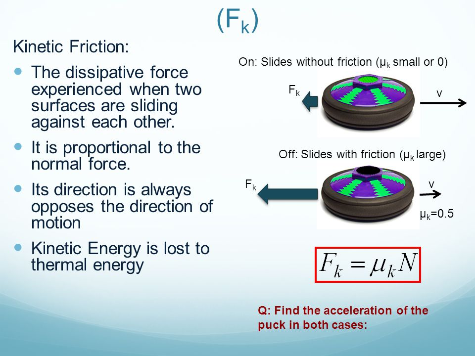 Frictional Force: Kinetic Friction (F k ) Kinetic Friction: The dissipative force experienced when two surfaces are sliding against each other.