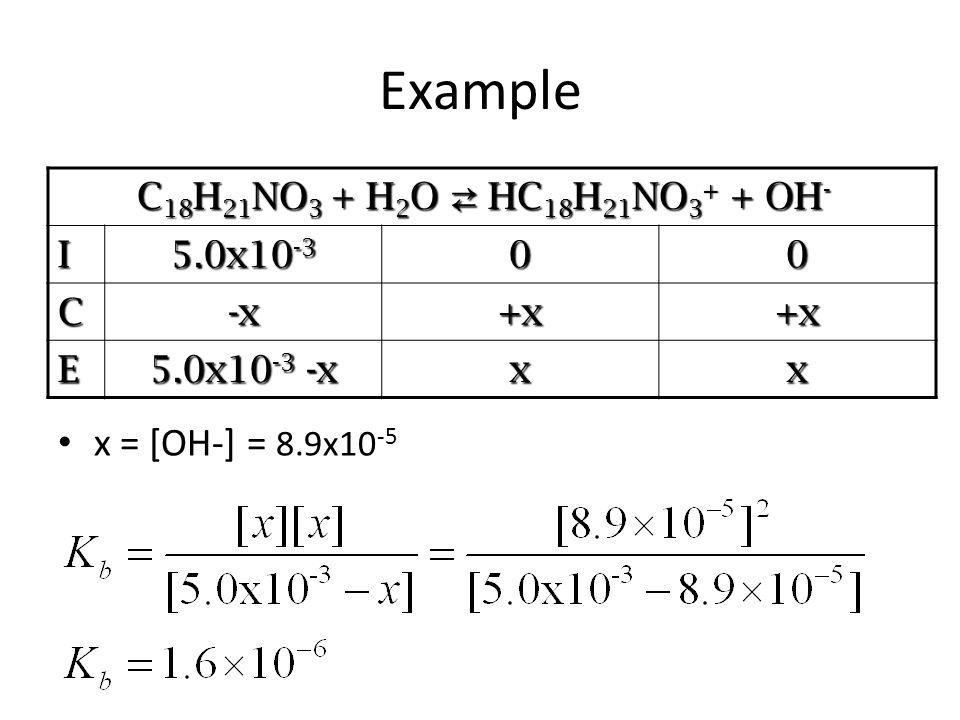 Example C 18 H 21 NO 3 + H 2 O ⇄ HC 18 H 21 NO 3 + + OH - C 18 H 21 NO 3 + H 2 O ⇄ HC 18 H 21 NO 3 + + OH - I 5.0x10 -3 00 C-x+x+x E 5.0x10 -3 -x xx x = [OH-] = 8.9x10 -5