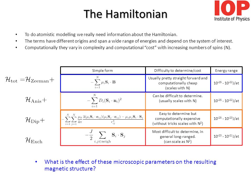 The Hamiltonian To do atomistic modelling we really need information about the Hamiltonian.
