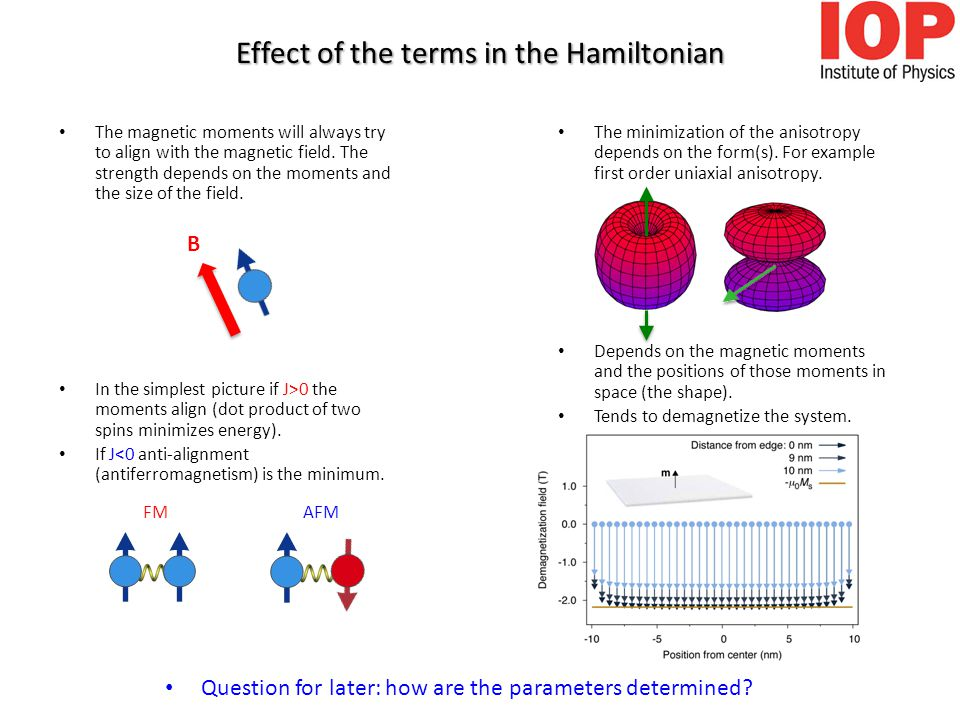 Effect of the terms in the Hamiltonian The magnetic moments will always try to align with the magnetic field.