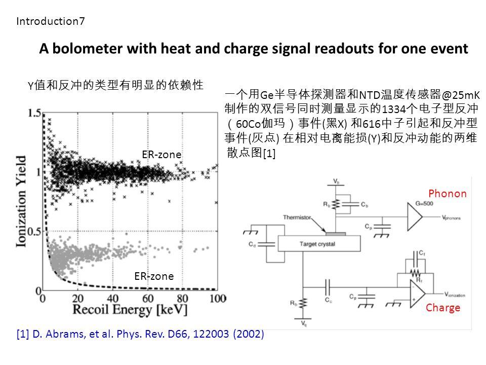 Y 值和反冲的类型有明显的依赖性 一个用 Ge 半导体探测器和 NTD 温度传感器 @25mK 制作的双信号同时测量显示的 1334 个电子型反冲 ( 60Co 伽玛)事件 ( 黑 X) 和 616 中子引起和反冲型 事件 ( 灰点 ) 在相对电离能损 (Y) 和反冲动能的两维 散点图 [1] [1] D.