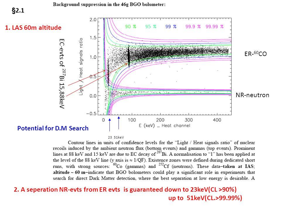 23 51keV ER- 60 CO NR-neutron EC-evts of 207 Bi 15,88keV 1.
