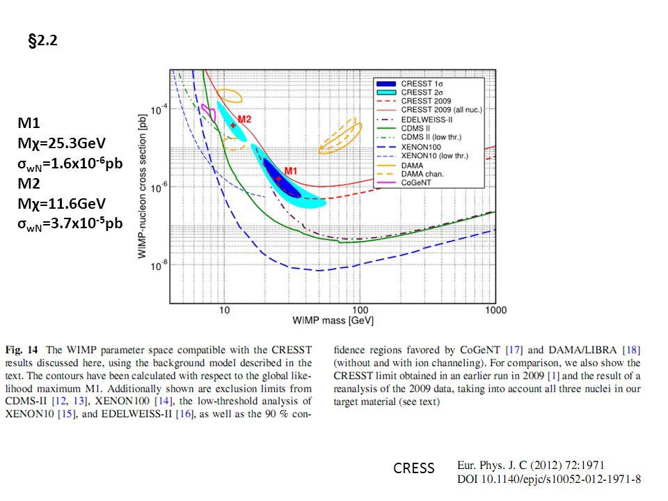 §2.2 CRESS M1 Mχ=25.3GeV σ wN =1.6x10 -6 pb M2 Mχ=11.6GeV σ wN =3.7x10 -5 pb