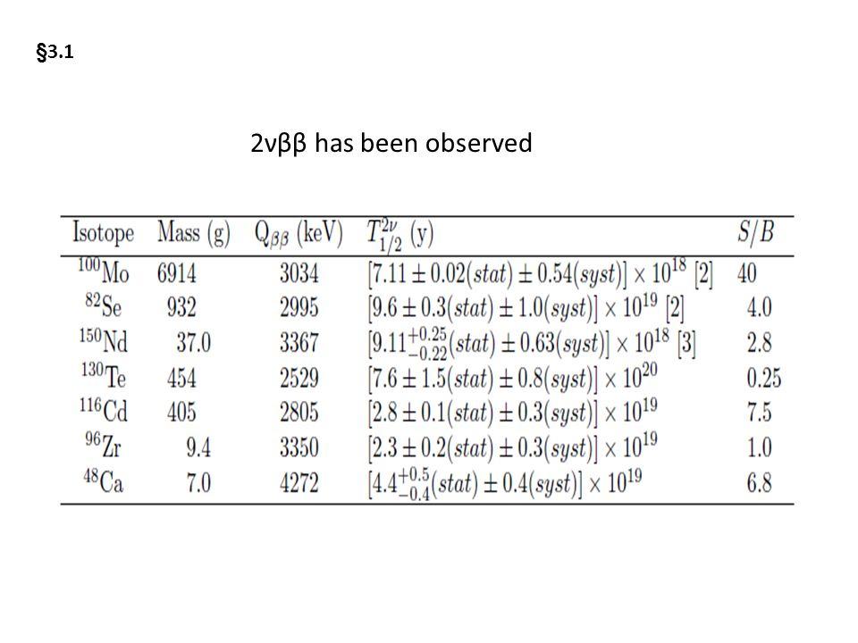 2νββ has been observed §3.1