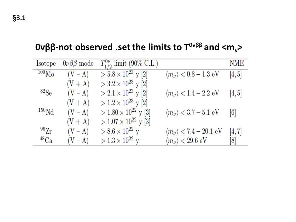 0νββ-not observed.set the limits to T 0νββ and §3.1