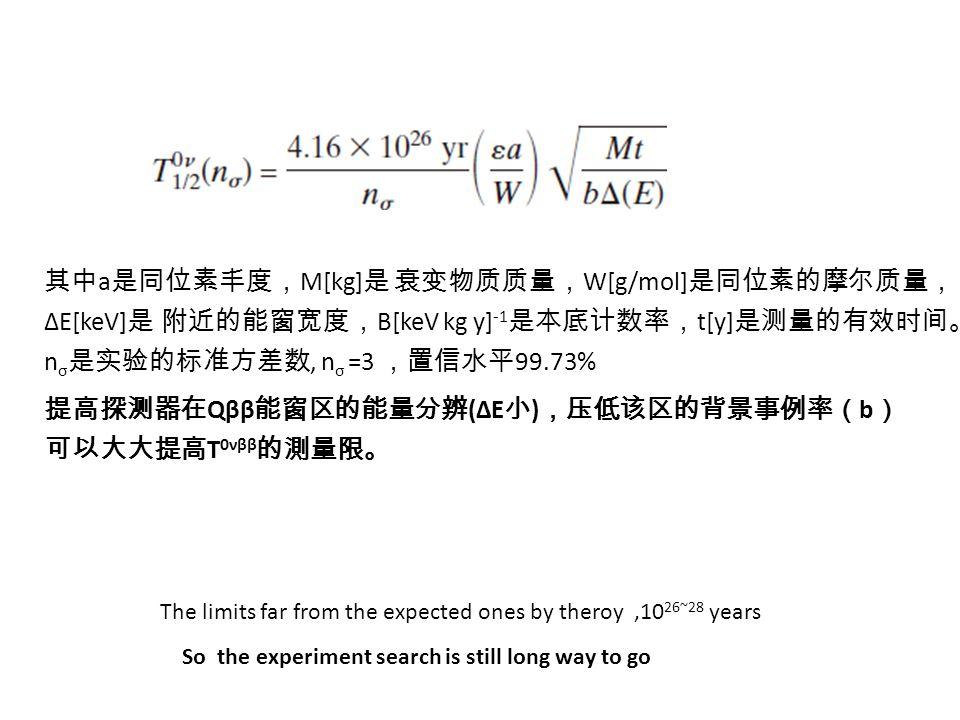 其中 a 是同位素丰度, M[kg] 是 衰变物质质量, W[g/mol] 是同位素的摩尔质量, ΔE[keV] 是 附近的能窗宽度, B[keV kg y] -1 是本底计数率, t[y] 是测量的有效时间。 n σ 是实验的标准方差数, n σ =3 ,置信水平 99.73% 提高探测器在 Qββ 能窗区的能量分辨 (ΔE 小 ) ,压低该区的背景事例率( b ) 可以大大提高 T 0νββ 的測量限。 The limits far from the expected ones by theroy,10 26~28 years So the experiment search is still long way to go