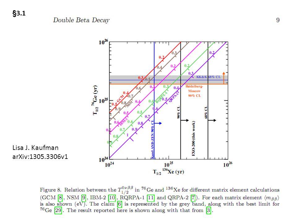 §3.1 Lisa J. Kaufman arXiv:1305.3306v1