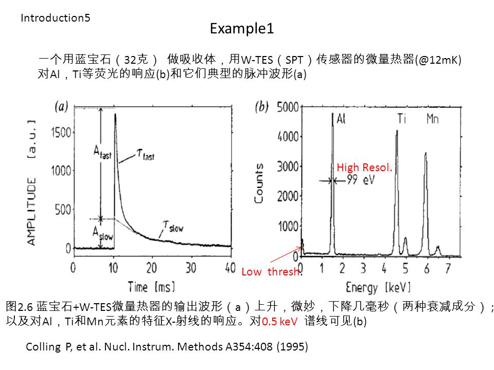 一个用蓝宝石( 32 克) 做吸收体,用 W-TES ( SPT )传感器的微量热器 (@12mK) 对 Al , Ti 等荧光的响应 (b) 和它们典型的脉冲波形 (a) 图 2.6 蓝宝石 +W-TES 微量热器的输出波形( a )上升,微妙,下降几毫秒(两种衰减成分) ; 以及对 Al , Ti 和 Mn 元素的特征 X- 射线的响应。对 0.5 keV 谱线可见 (b) Colling P, et al.