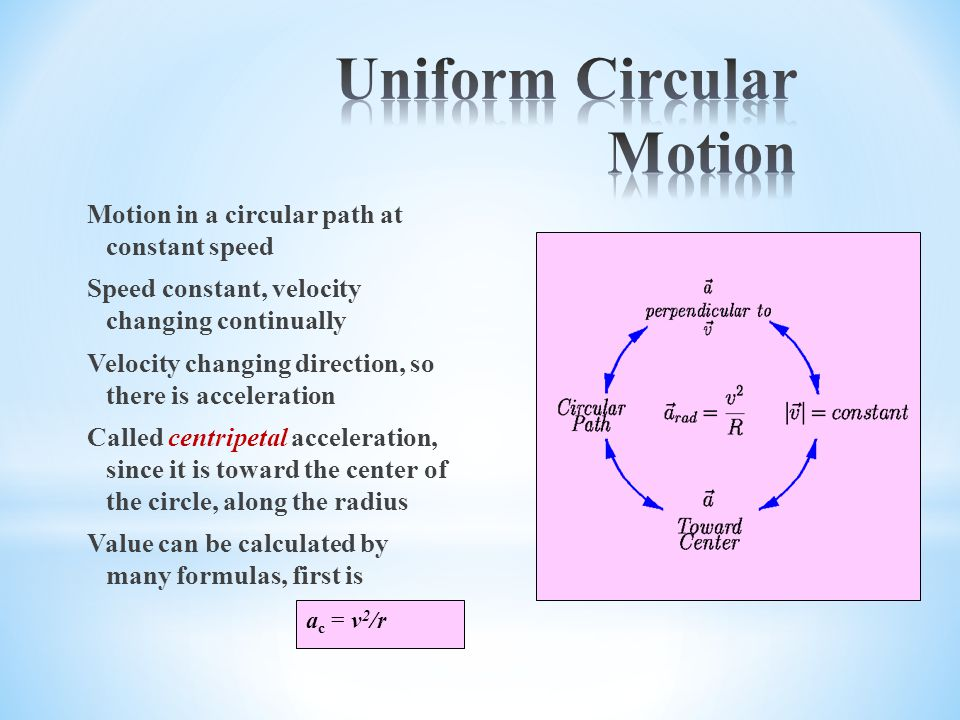 Motion in a circular path at constant speed Speed constant, velocity changing continually Velocity changing direction, so there is acceleration Called