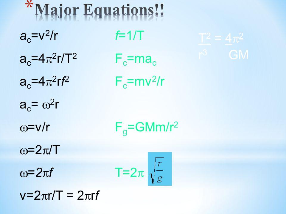 a c =v 2 /r a c =4  2 r/T 2 a c =4  2 rf 2 a c =  2 r  =v/r  =2  /T  =2  f v=2  r/T = 2  rf f=1/T F c =ma c F c =mv 2 /r F g =GMm/r 2 T=2 