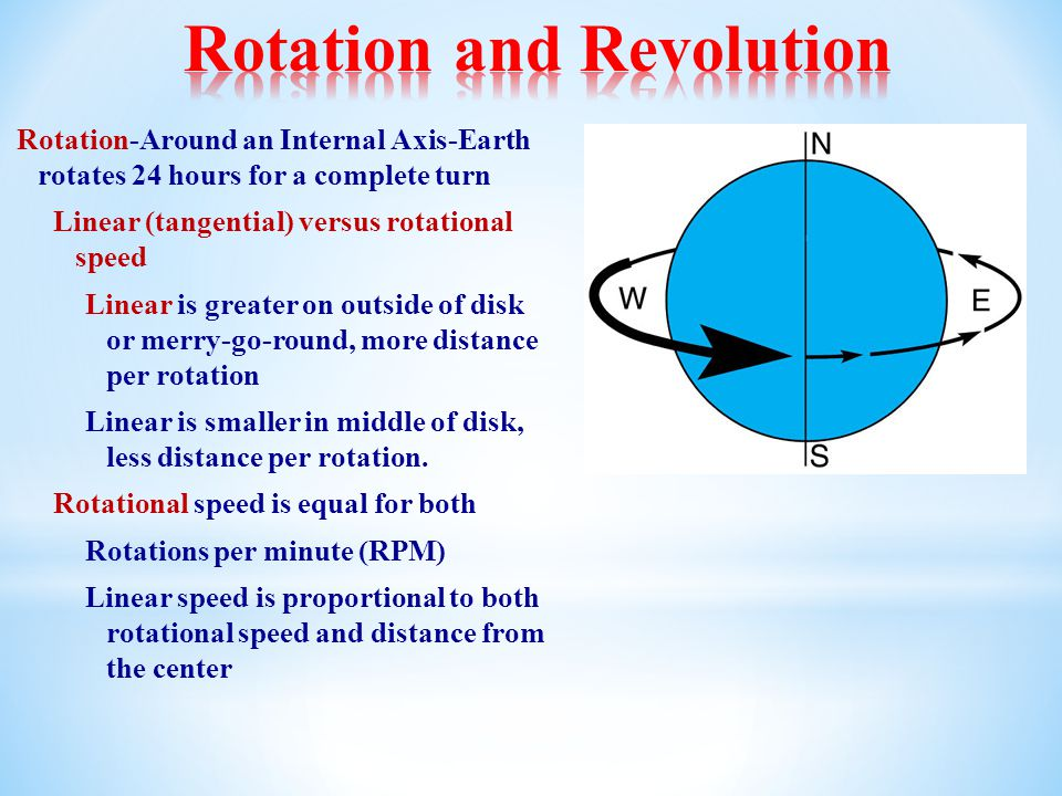 Rotation-Around an Internal Axis-Earth rotates 24 hours for a complete turn Linear (tangential) versus rotational speed Linear is greater on outside o