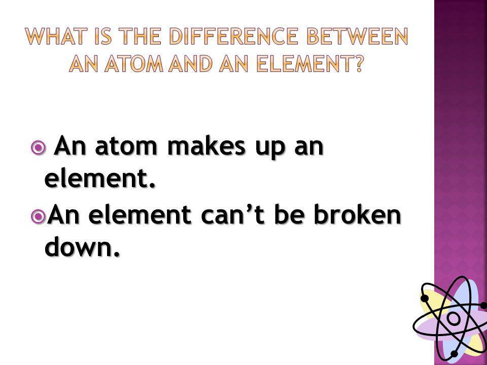  An atom makes up an element.  An element can't be broken down.