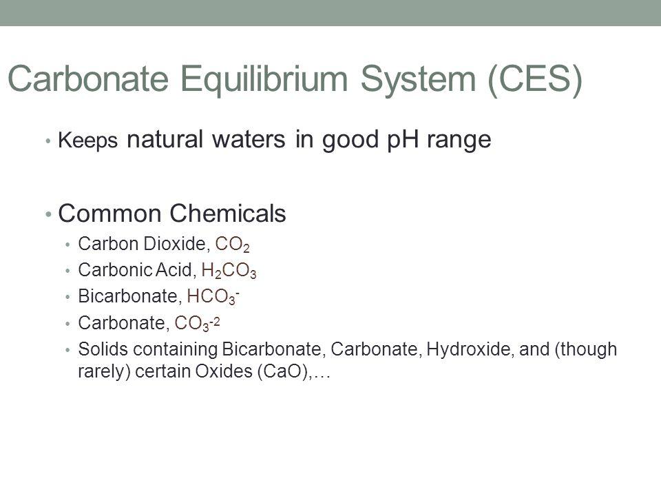 Carbonate Equilibrium System (CES) Keeps natural waters in good pH range Common Chemicals Carbon Dioxide, CO 2 Carbonic Acid, H 2 CO 3 Bicarbonate, HC