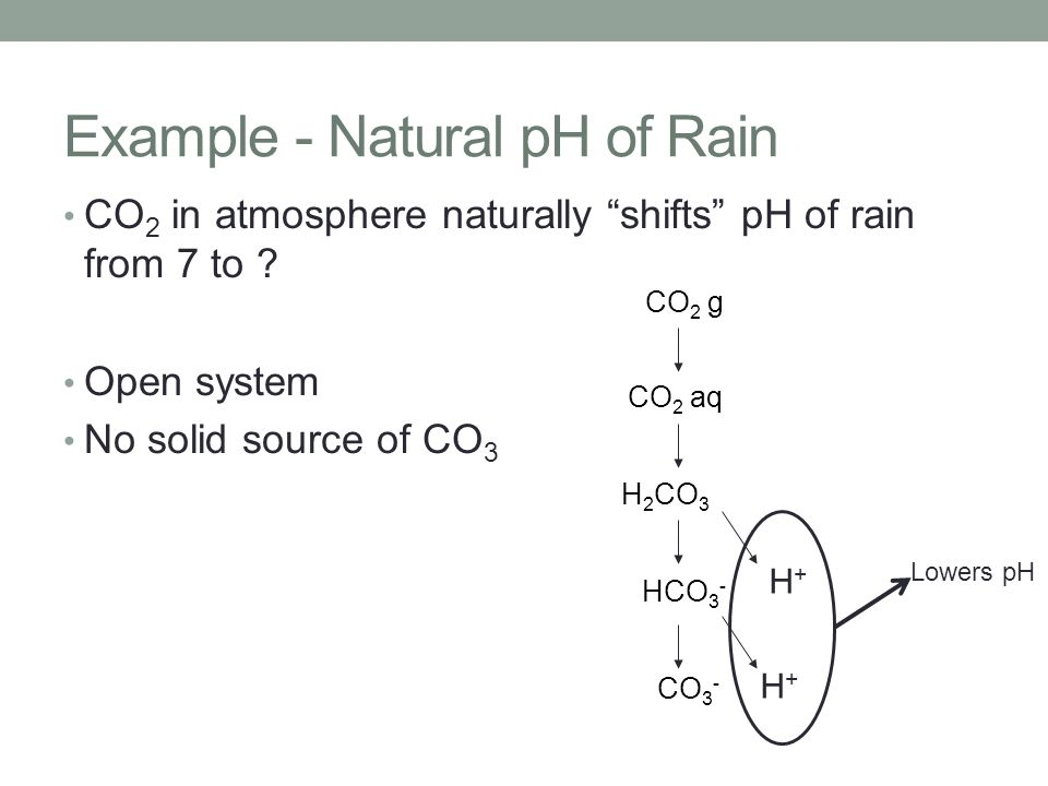 """Example - Natural pH of Rain CO 2 in atmosphere naturally """"shifts"""" pH of rain from 7 to ? Open system No solid source of CO 3 CO 2 g CO 2 aq H 2 CO 3"""