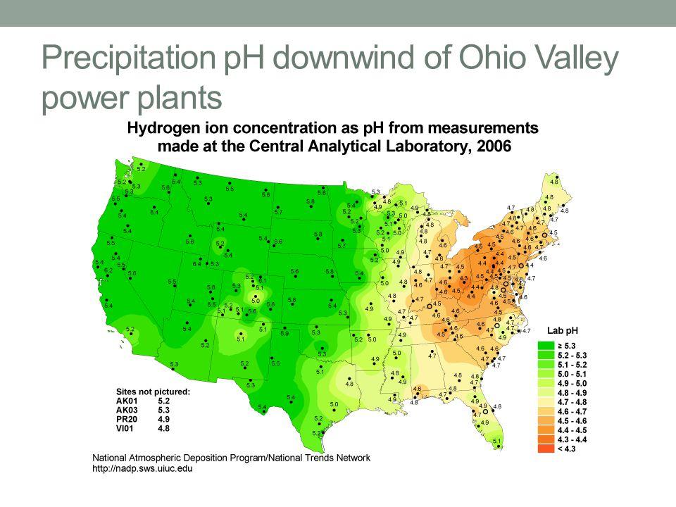Precipitation pH downwind of Ohio Valley power plants