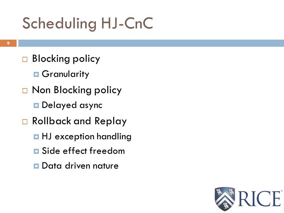 Habanero CnC vs Intel CnC 10  Step language  Java (or HJ) vs C++  Safety  Tag types : Immutable vs mutable  Graph conformance  Runtime scheduling  HJ runtimes vs Intel TBB
