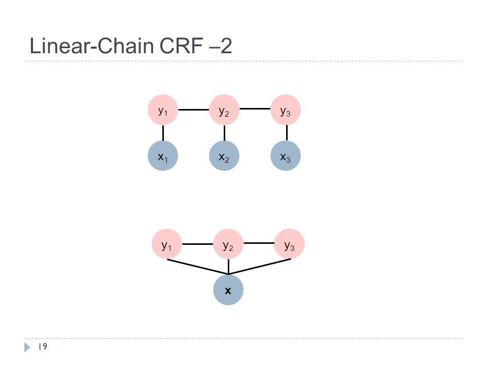 Linear-Chain CRF –2 19 y1y1 y2y2 y3y3 x1x1 x2x2 x3x3 y1y1 y2y2 y3y3 x