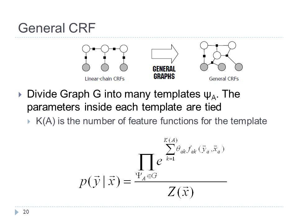 General CRF 20  Divide Graph G into many templates ψ A. The parameters inside each template are tied  K(A) is the number of feature functions for th