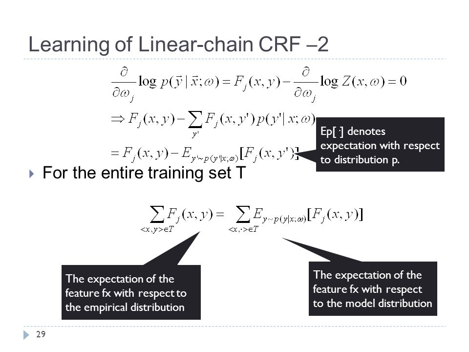 Learning of Linear-chain CRF –2 29  For the entire training set T Ep[·] denotes expectation with respect to distribution p. The expectation of the fe