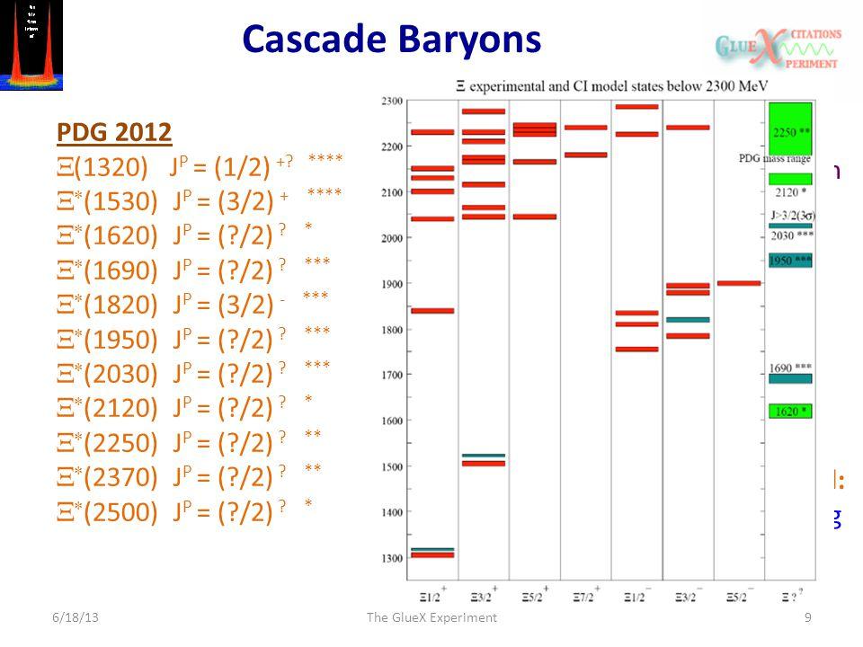 Cascade Baryons 6/18/13The GlueX Experiment9 PDG 2012  (1320) J P = (1/2) +.