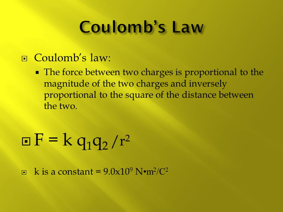  Coulomb's law:  The force between two charges is proportional to the magnitude of the two charges and inversely proportional to the square of the distance between the two.