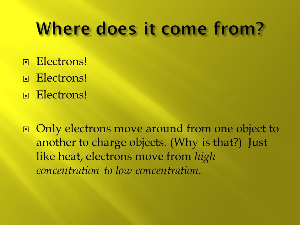  Electrons. Only electrons move around from one object to another to charge objects.
