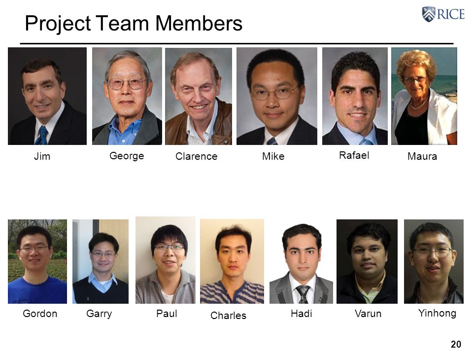 Project Team Members 20 George Jim Clarence Mike Maura Rafael GordonVarun Yinhong PaulHadiGarry Charles