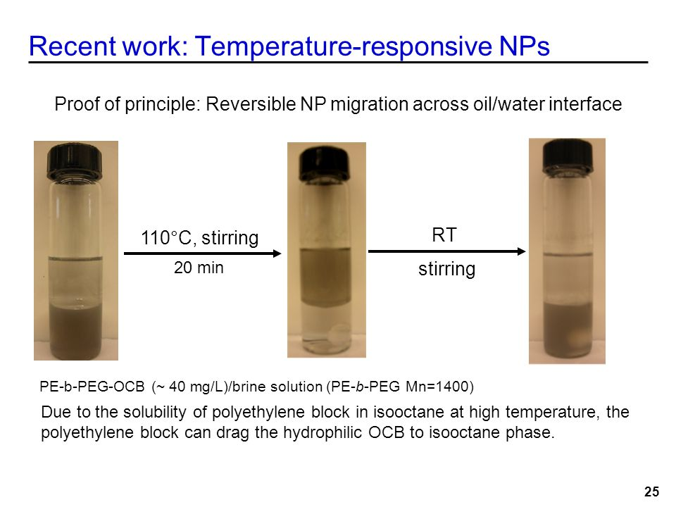 20 min 110°C, stirring RT stirring PE-b-PEG-OCB (~ 40 mg/L)/brine solution (PE-b-PEG Mn=1400) Due to the solubility of polyethylene block in isooctane