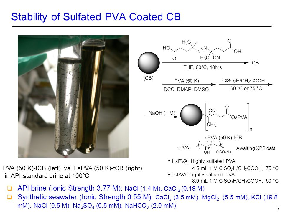 Stability of Sulfated PVA Coated CB PVA (50 K)-fCB (left) vs. LsPVA (50 K)-fCB (right) in API standard brine at 100°C  API brine (Ionic Strength 3.77