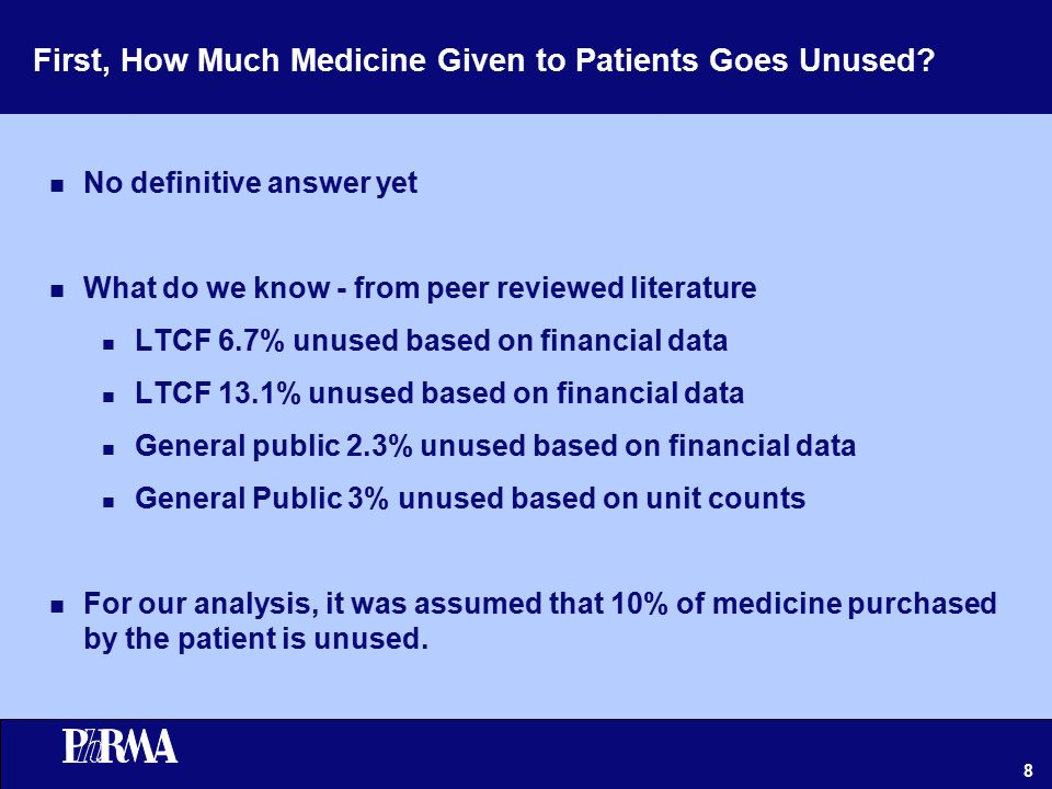 8 First, How Much Medicine Given to Patients Goes Unused.