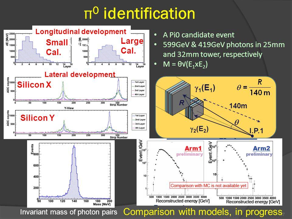 π 0 identification A Pi0 candidate event 599GeV & 419GeV photons in 25mm and 32mm tower, respectively M = θ√(E 1 xE 2 ) 17 Event sample in Arm2 Longitudinal development Lateral development Silicon X Silicon Y Small Cal.