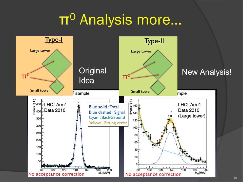 π 0 Analysis more… 18 Original Idea New Analysis!