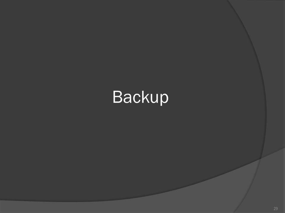 Backup 29