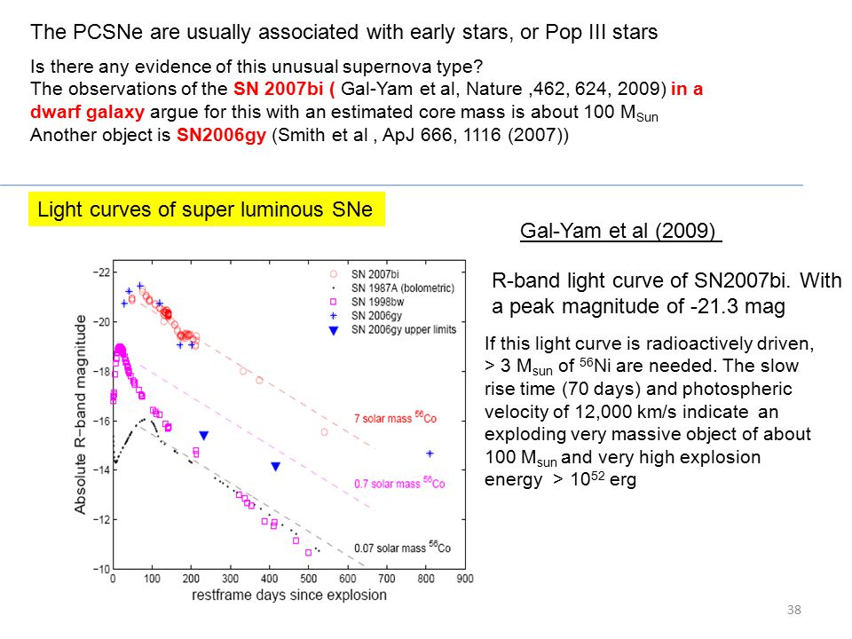 Gal-Yam et al (2009) The PCSNe are usually associated with early stars, or Pop III stars Is there any evidence of this unusual supernova type.