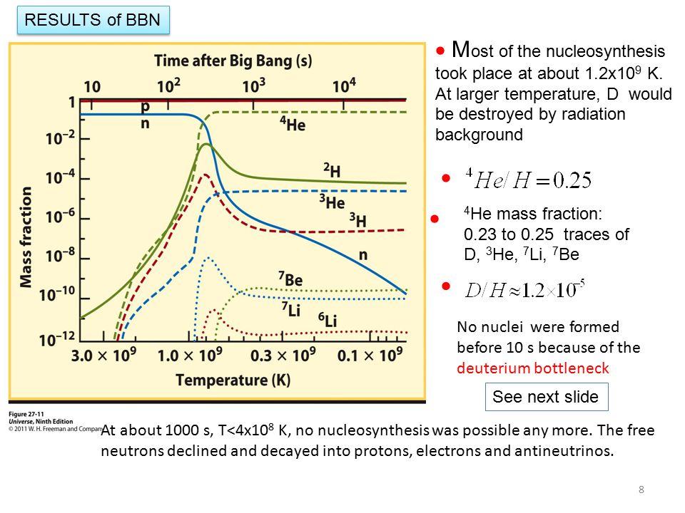 Deuterium is a bottle neck Simplified network for BBN 9
