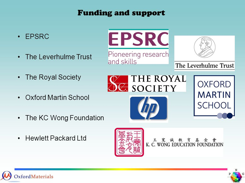Funding and support EPSRC The Leverhulme Trust The Royal Society Oxford Martin School The KC Wong Foundation Hewlett Packard Ltd