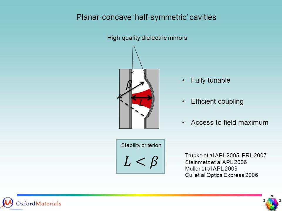 P R Dolan et al, Femtoliter tunable optical cavity arrays, Optics Letters 35, p.3556 (2010).
