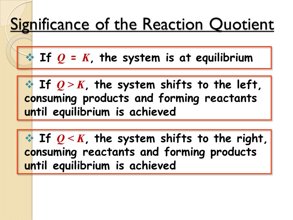 Significance of the Reaction Quotient  If Q = K, the system is at equilibrium  If Q > K, the system shifts to the left, consuming products and formi