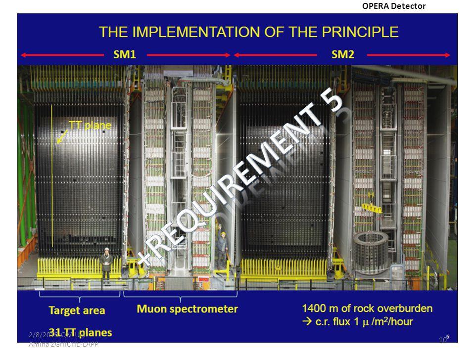OPERA Detector 10 2/8/2013 QM UoL Amina ZGHICHE-LAPP