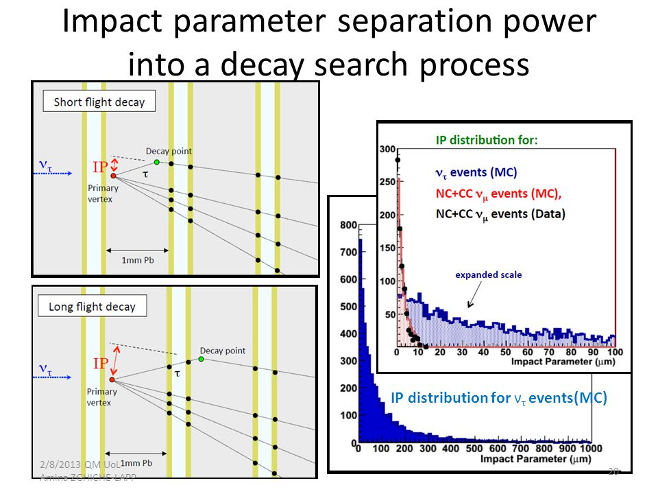 Impact parameter separation power into a decay search process IP distribution for ν τ events(MC) 2/8/2013 QM UoL Amina ZGHICHE-LAPP 20