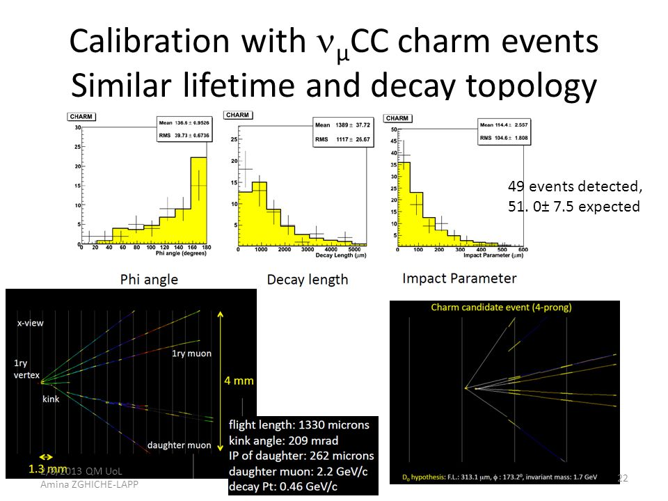 Calibration with µ CC charm events Similar lifetime and decay topology 49 events detected, 51.