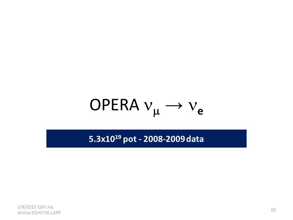OPERA  → e 5.3x10 19 pot - 2008-2009 data 2/8/2013 QM UoL Amina ZGHICHE-LAPP 29