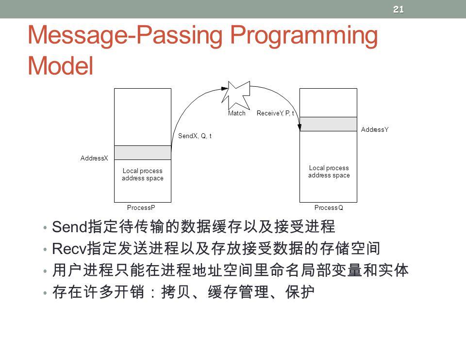 Message-Passing Programming Model Send 指定待传输的数据缓存以及接受进程 Recv 指定发送进程以及存放接受数据的存储空间 用户进程只能在进程地址空间里命名局部变量和实体 存在许多开销:拷贝、缓存管理、保护 21 Match ProcessQ Address Y
