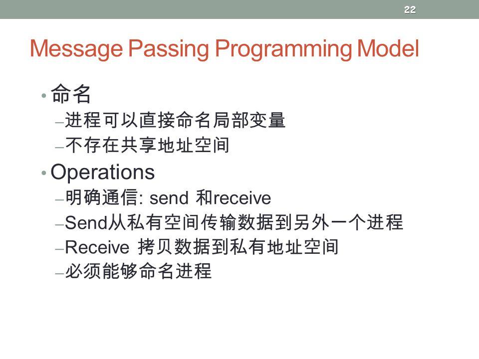 Message Passing Programming Model 命名 – 进程可以直接命名局部变量 – 不存在共享地址空间 Operations – 明确通信 : send 和 receive – Send 从私有空间传输数据到另外一个进程 – Receive 拷贝数据到私有地址空间 – 必须能