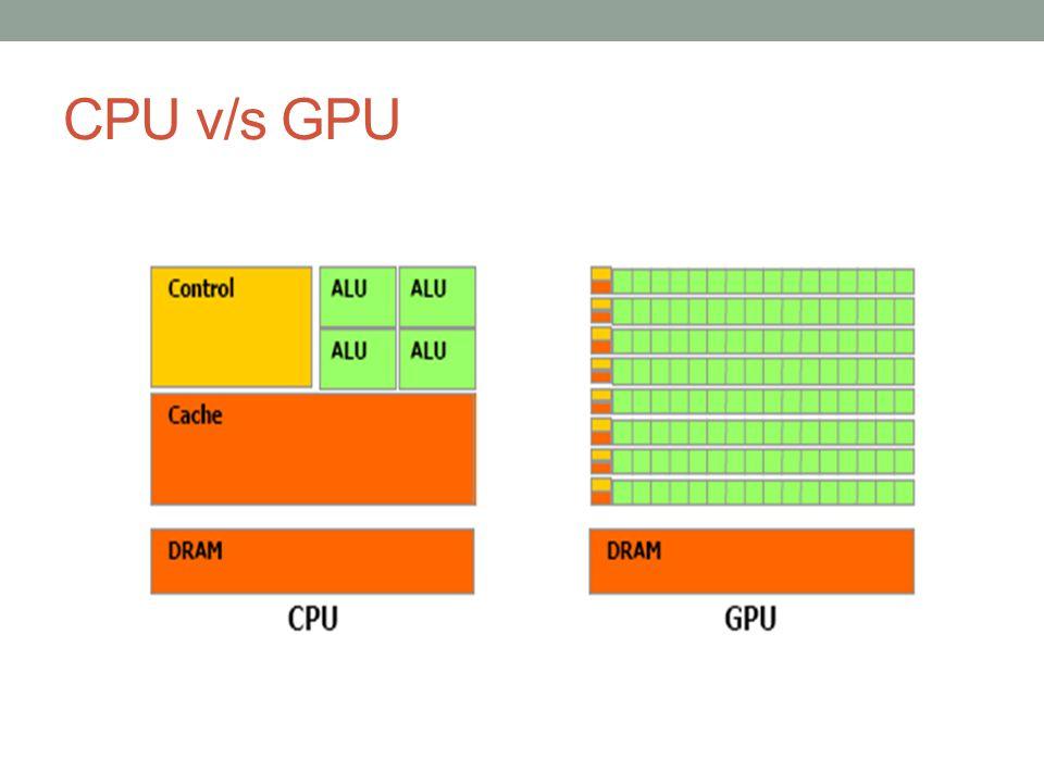 CPU v/s GPU