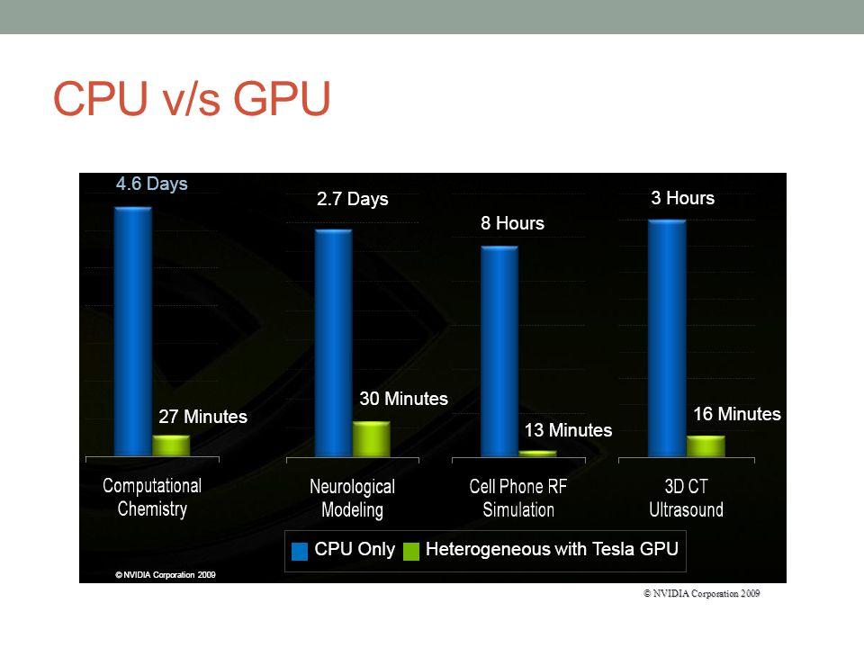 CPU v/s GPU © NVIDIA Corporation 2009