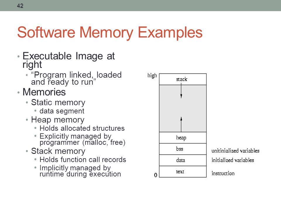 Software Memory Examples Executable Image at right Program linked, loaded and ready to run Memories Static memory data segment Heap memory Holds allocated structures Explicitly managed by programmer (malloc, free) Stack memory Holds function call records Implicitly managed by runtime during execution 42