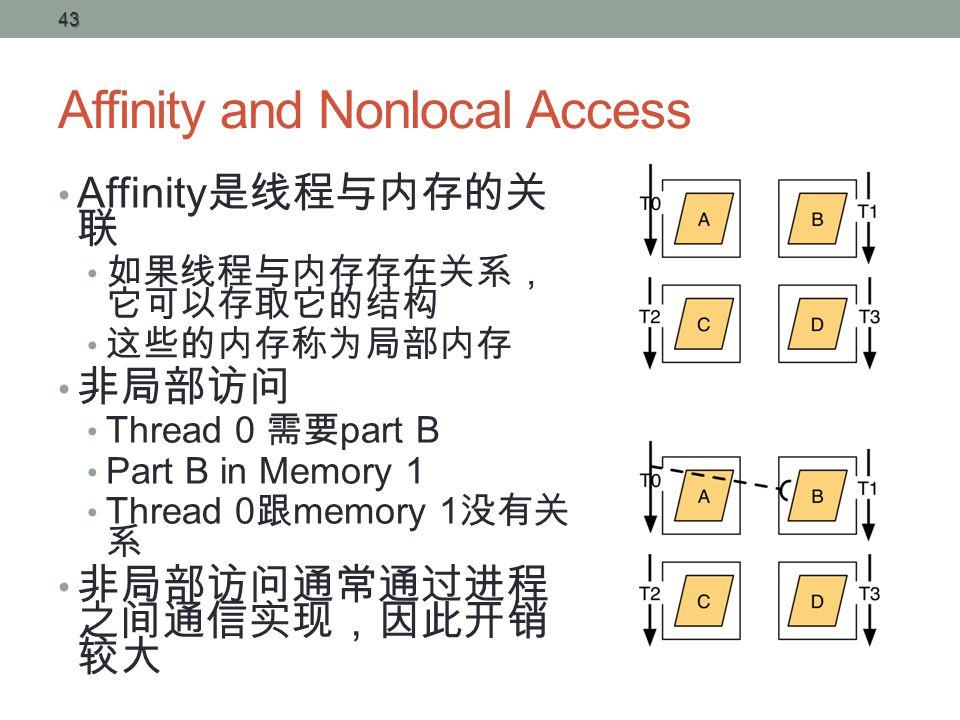 Affinity and Nonlocal Access Affinity 是线程与内存的关 联 如果线程与内存存在关系, 它可以存取它的结构 这些的内存称为局部内存 非局部访问 Thread 0 需要 part B Part B in Memory 1 Thread 0 跟 memory 1 没有