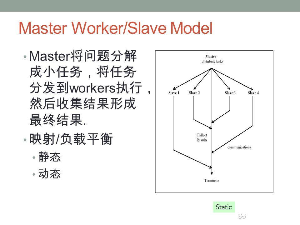 Master Worker/Slave Model Master 将问题分解 成小任务,将任务 分发到 workers 执行, 然后收集结果形成 最终结果. 映射 / 负载平衡 静态 动态 55 Static