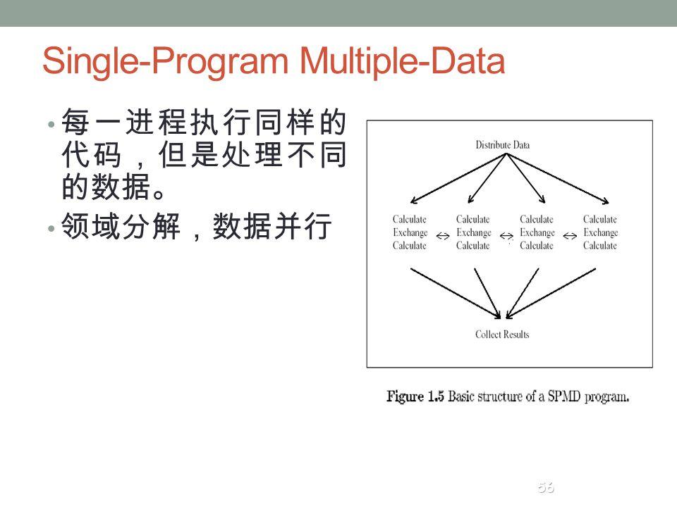 Single-Program Multiple-Data 每一进程执行同样的 代码,但是处理不同 的数据。 领域分解,数据并行 56